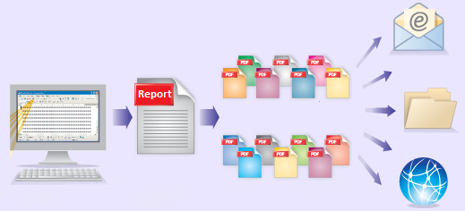 Bursting Reports in Business Objects to Dynamic Recipients | David
